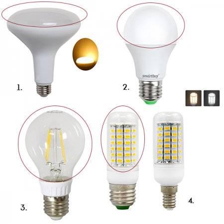 Рейтинг лучших умных лампочек: производители, какую выбрать, рейтинг топ-7