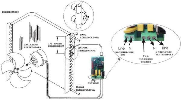 Схема подключения кондиционера к электросети своими руками