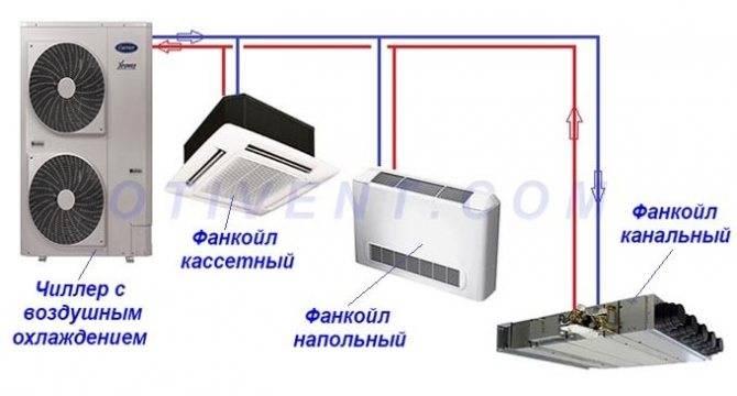 Вентиляторный доводчик — это… что такое вентиляторный доводчик?