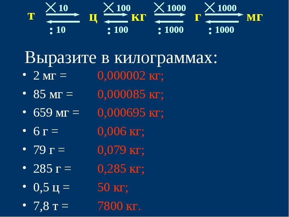 Перевод ампер в киловатты и обратный расчет с практическими примерами