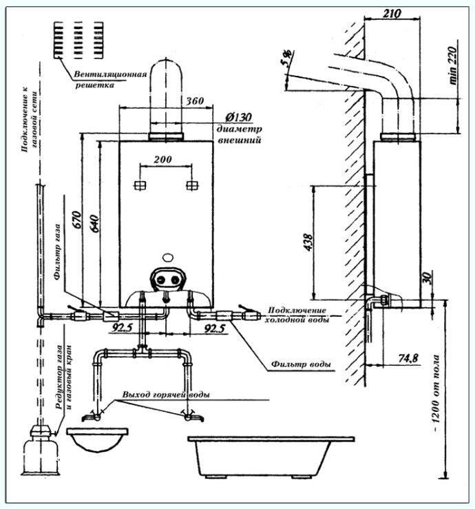 Возможность установки газовой колонки в ванной