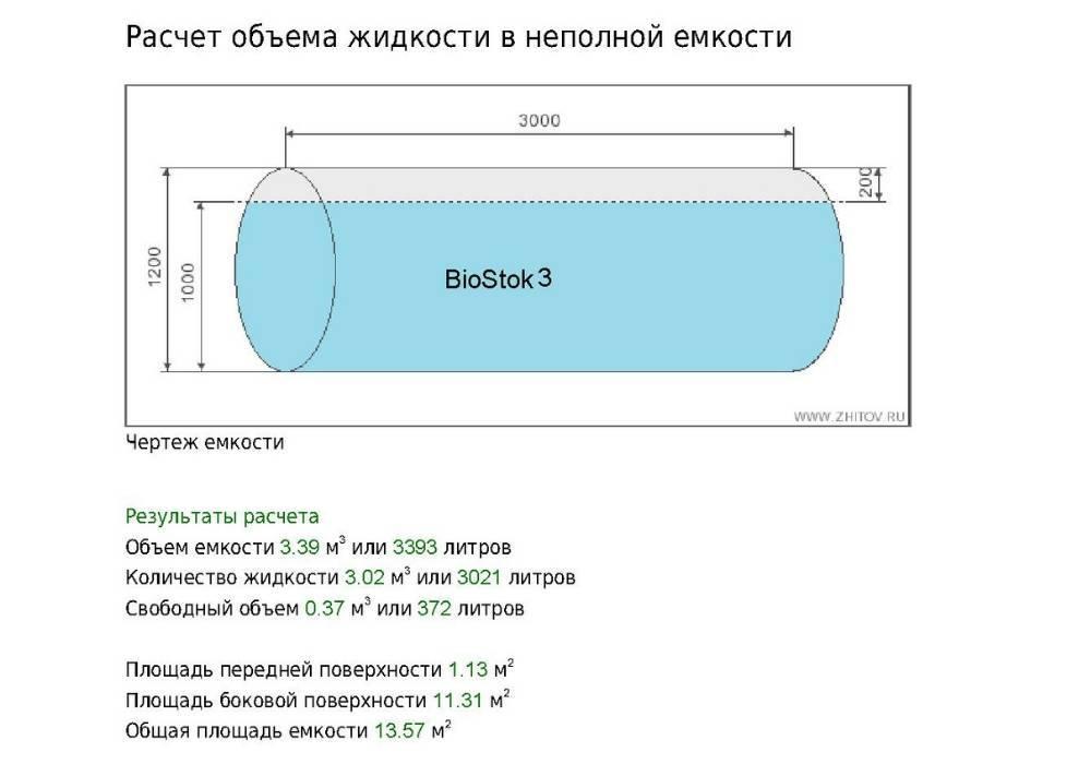 Как посчитать пропускную способность трубы для разных систем – примеры и правила