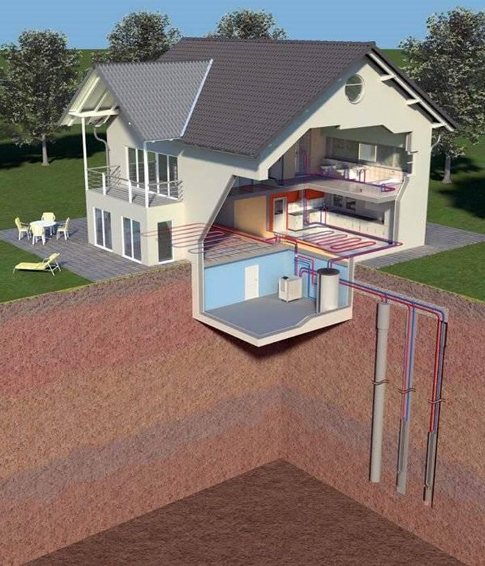 Геотермальное отопление дома тепловым насосом и принцип работы из земли