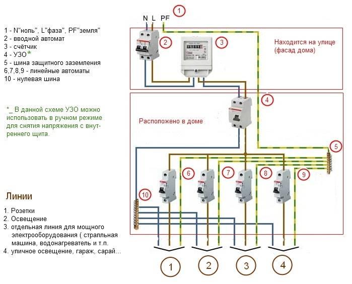 Как собрать распределительный щит своими руками: видео, схема, фото – ремонт своими руками на m-stone.ru