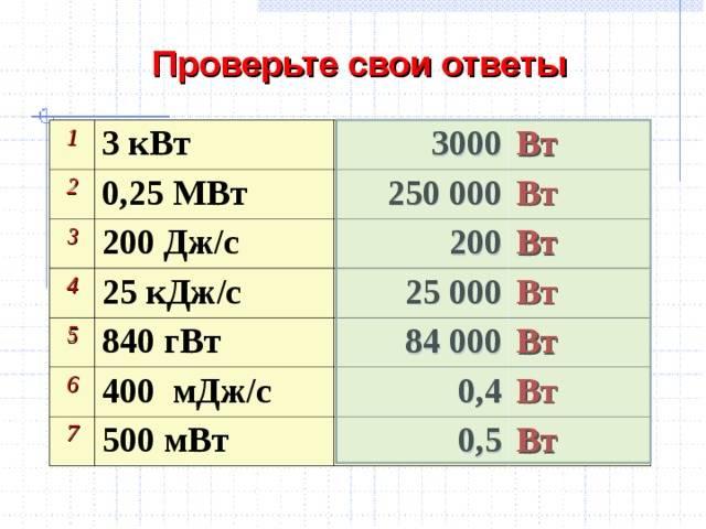Как перевести амперы в киловатты и наоборот: калькулятор с описанием и для чего это нужно
