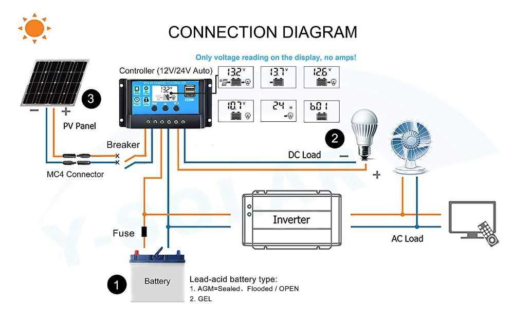 Контроллер заряда солнечной батареи— схема, виды и принцип работы