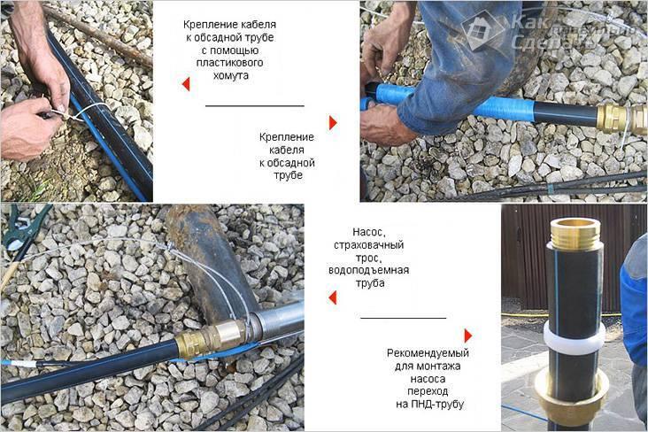 Монтаж глубинного насоса в скважину: особенности установки и замены оборудования