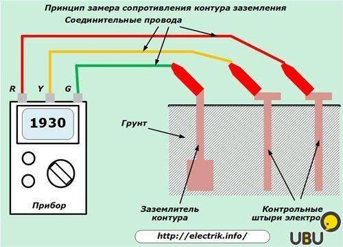 Измерение сопротивлений (стр. 1 из 2)