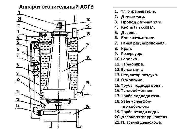Автоматика для газового котла аогв - лучшее отопление