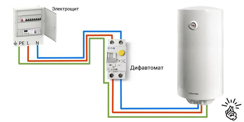 Узо для водонагревателя: как выбрать и почему срабатывает