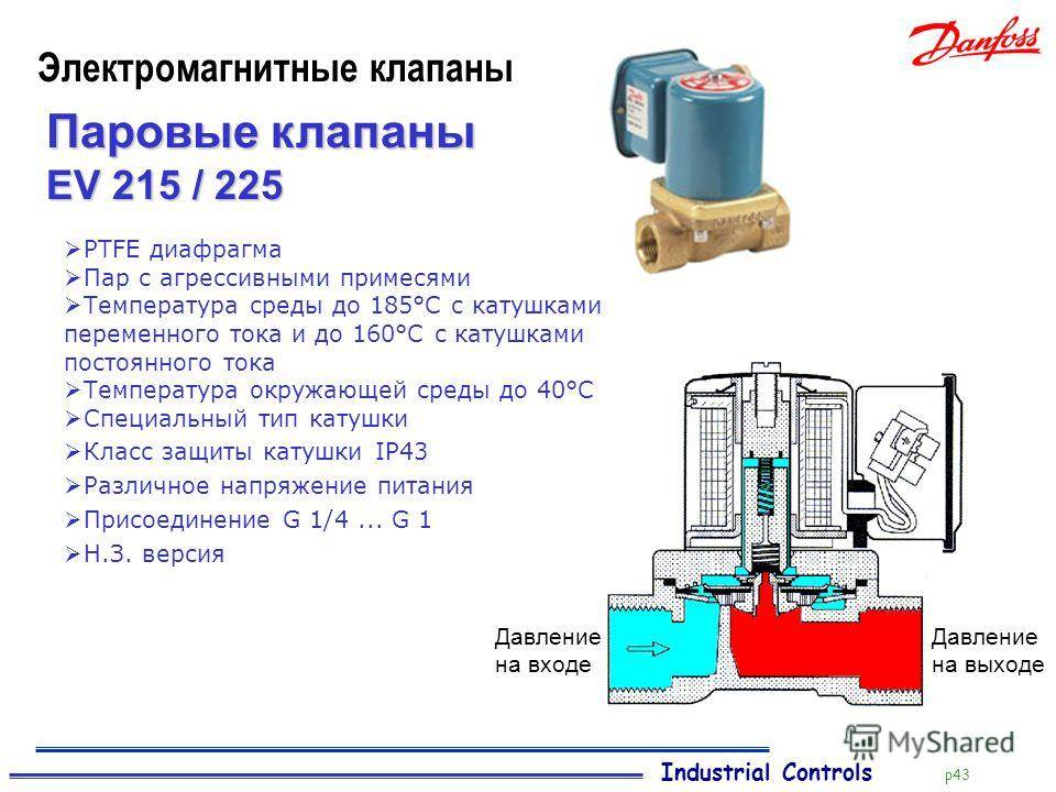 Электромагнитный соленоидный клапан и все о нем