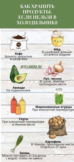 40 продуктов, которые нельзя хранить в холодильнике