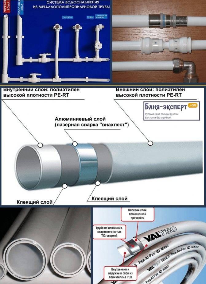 Какие трубы лучше выбрать для отопления. сравнительный обзор