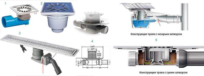Сифон для поддона душевой кабины: конструкция, назначение, особенности монтажа