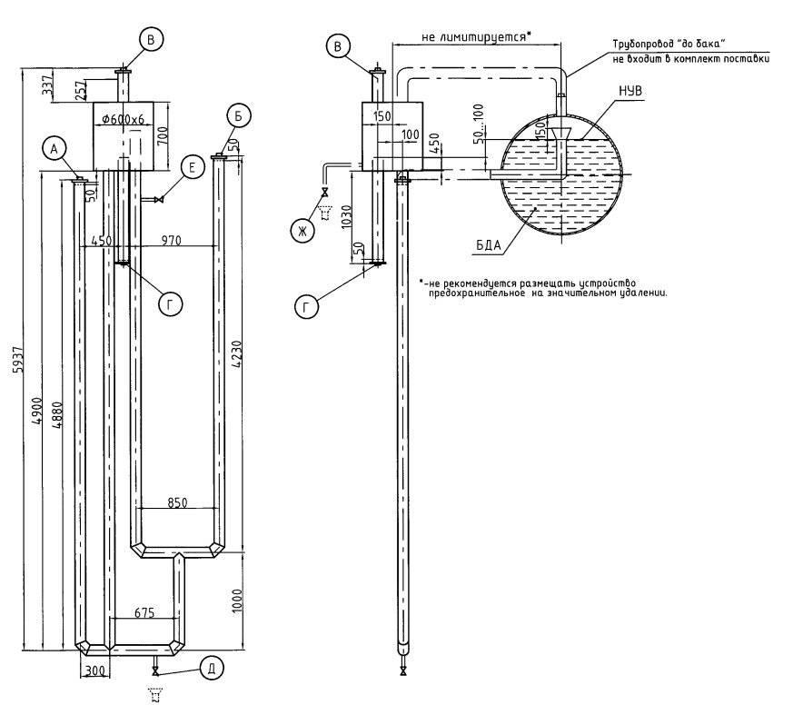 Гидрозатвор для канализации своими руками для бани и в ванной
