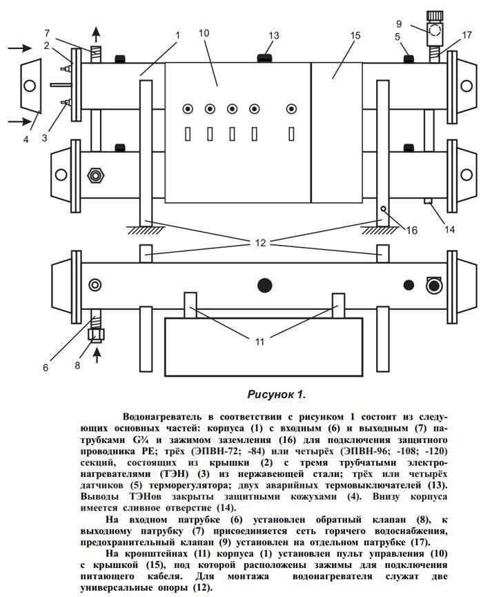 Как сделать самодельный индукционный нагреватель воды » изобретения и самоделки