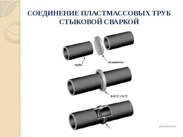 Полиэтиленовые трубы: инструкция по соединению- обзор +видео