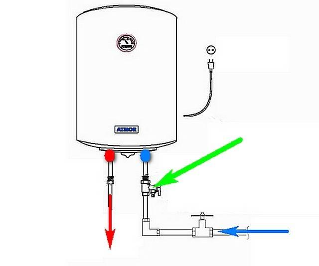 Предохранительный клапан для водонагревателя: рекомендации по выбору и установке