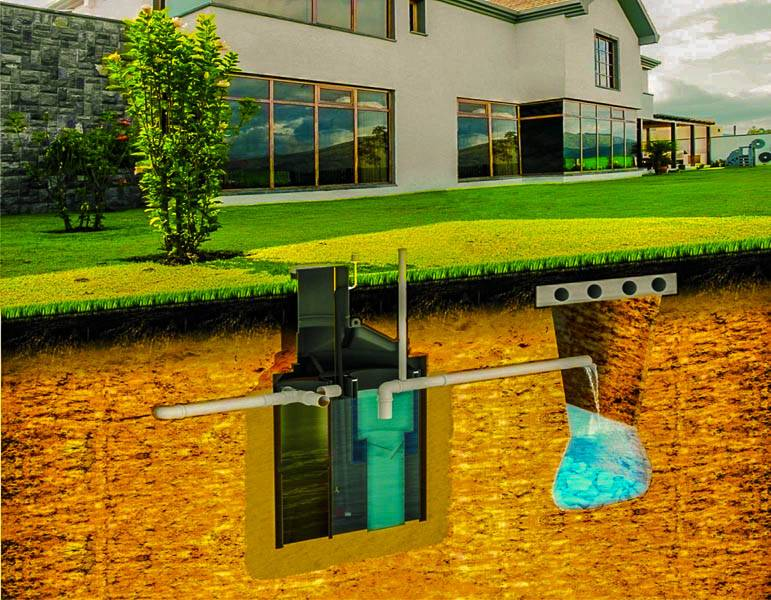 Схема разводки канализации в частном доме своитми руками, как сделать разводку канализационных труб, как развести правильно