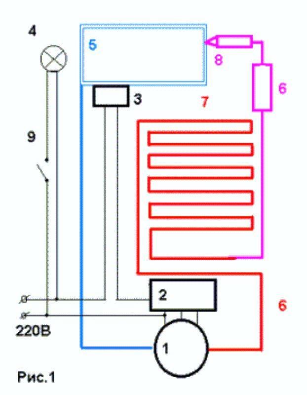 Самостоятельное подключение и регулировка реле холодильника