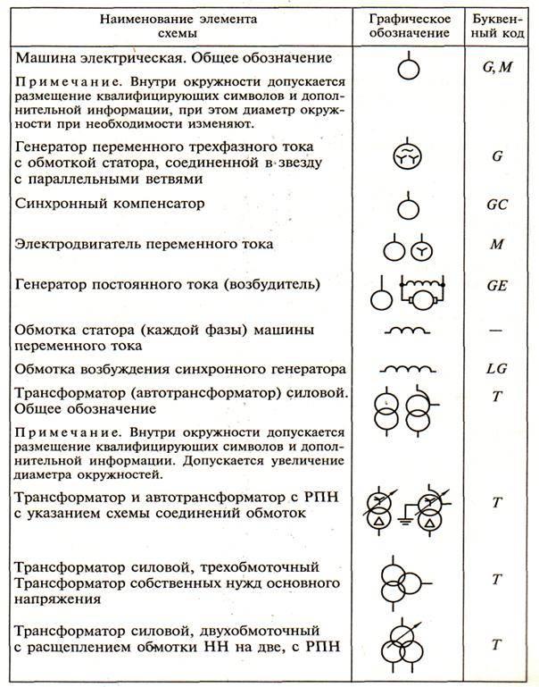 Обозначения на принципиальных схемах - tokzamer.ru