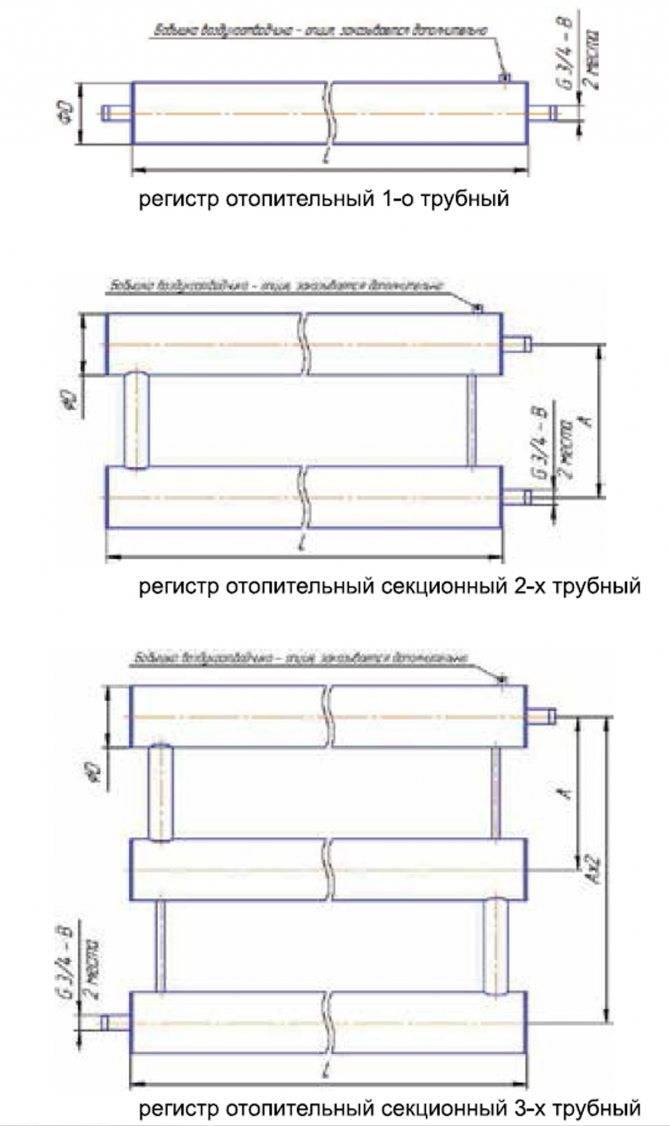 Регистры отопления — виды и техниеские характеристики