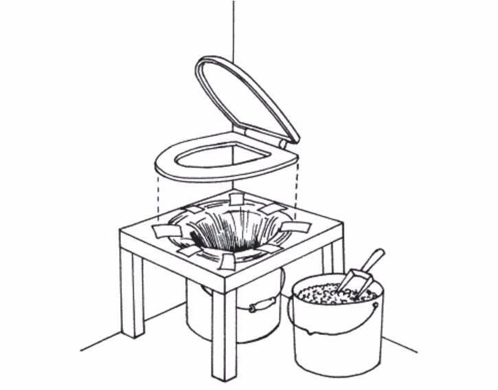 Торфяной биотуалет для дачи своими руками - rmnt - медиаплатформа миртесен