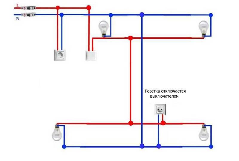Как сделать электропроводку и освещение в гараже своими руками — схема, расчёт кабеля и технология монтажа