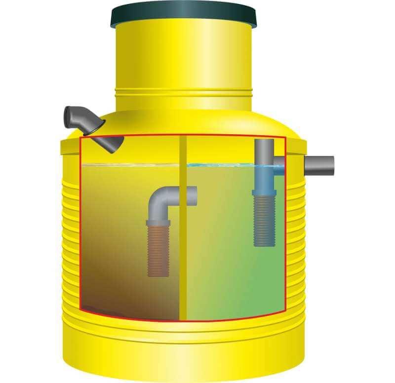 Обзор септика тритон: описание, устройство, характеристики и монтаж