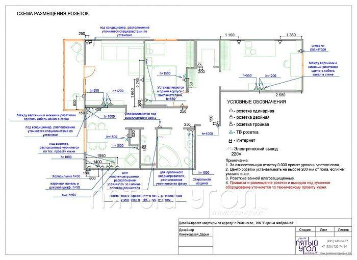 Необходимое расстояние между блоками кондиционера: нормы и правила монтажа