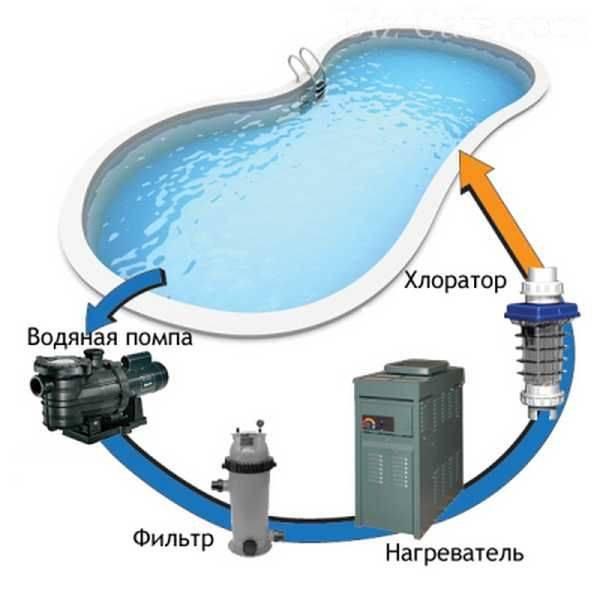 Подробный обзор фильтров для воды от накипи