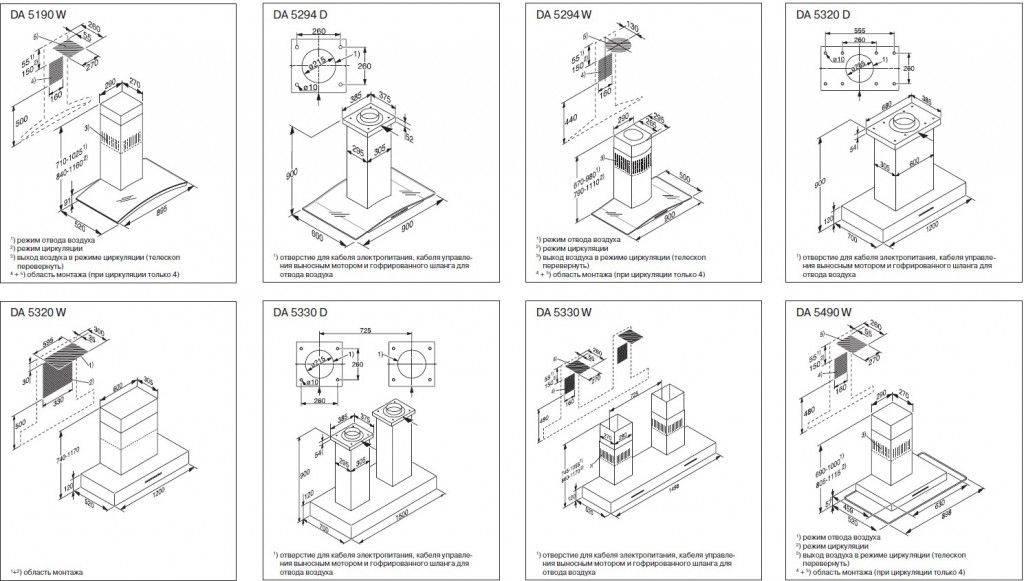 Установка вытяжки на кухне своими руками: детальная поэтапная инструкция по монтажу