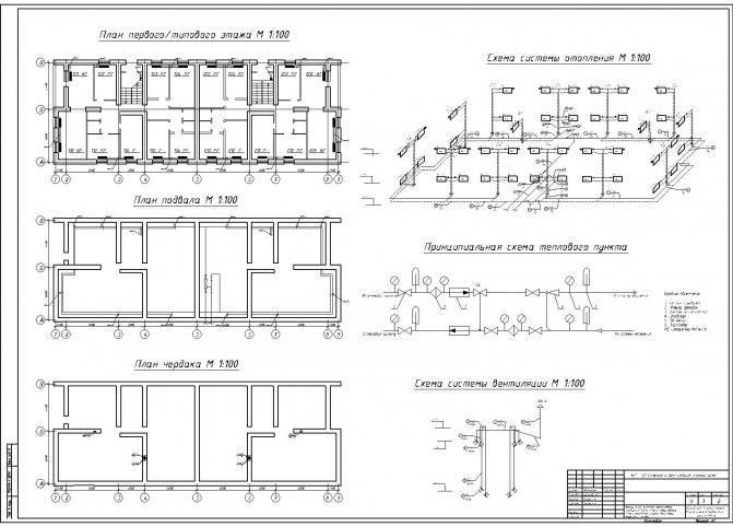 Система вентиляции в многоквартирном жилом доме
