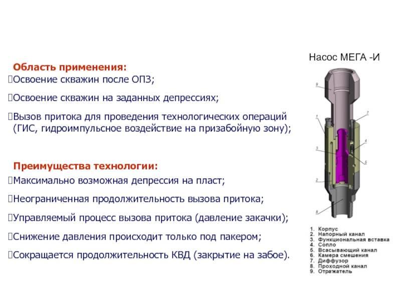 Возможные причины сбоя при эксплуатации скважины: устраняем неполадки