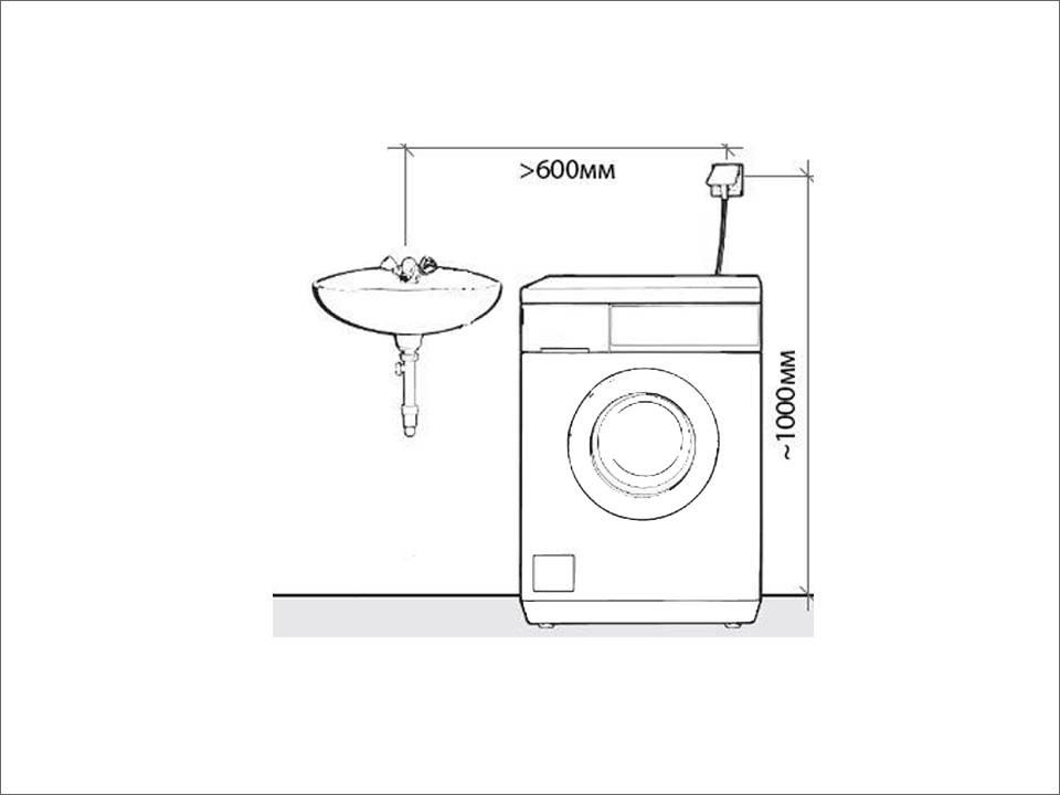 Розетка для стиральной машины в ванной: правильное расположение, требования