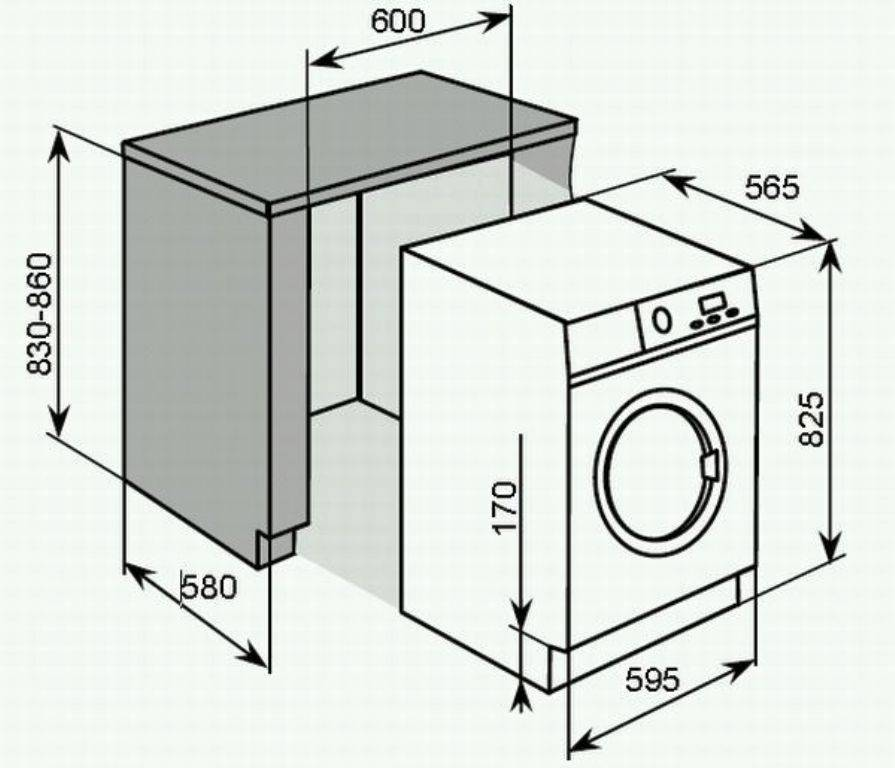 Размеры стиральных машин: габариты разных видов стиралок
