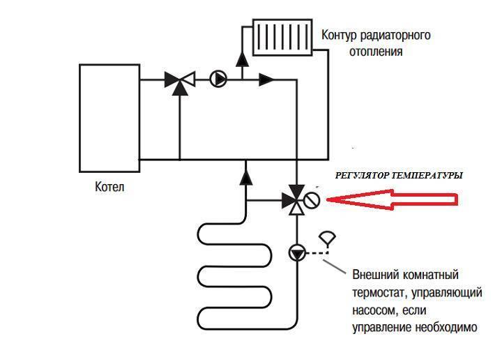 Терморегуляторы для котлов отопления: разновидности и схемы подключения
