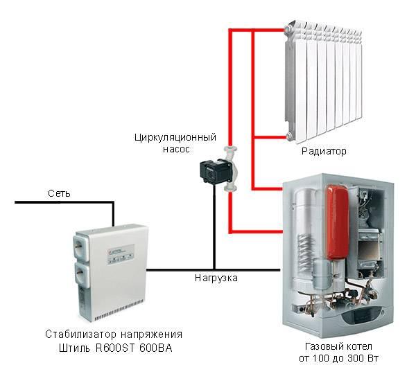 Стабилизатор напряжения для газового котла отопления: виды, критерии подбора + обзор популярных моделей