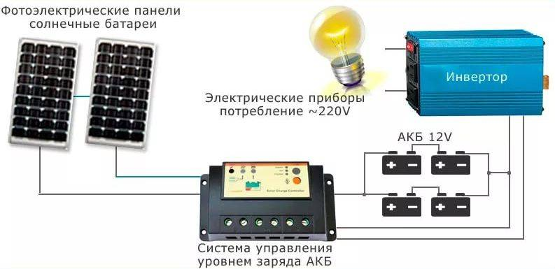 Как сделать контроллер заряда аккумулятора своими руками. как выбрать контроллер заряда солнечной батареи: теория и практика