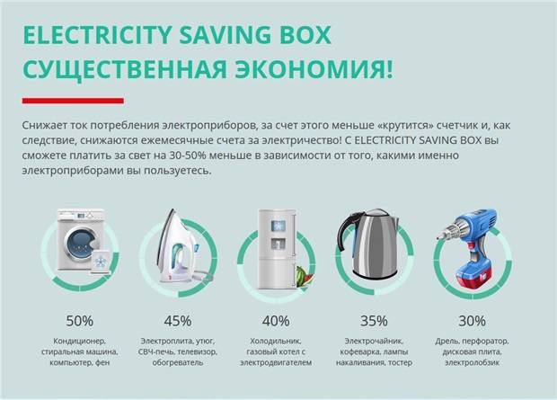 Обогреватели которые потребляют мало электроэнергии