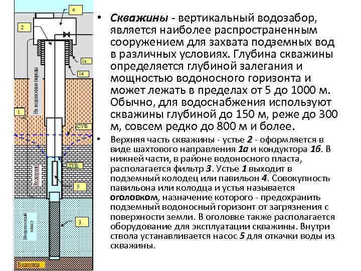 Как демонтировать скважину, если она не эксплуатировалась более 15 лет?