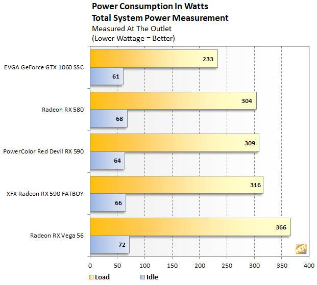 10 лучших беспроводных пылесосов в рейтинге 2021 года