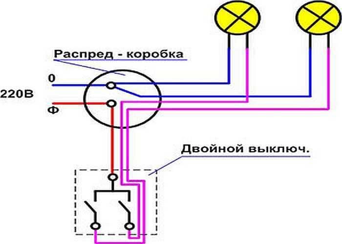 Как установить выключатель света двухклавишный: с подсветкой, с розеткой, инструкции, фото, видео