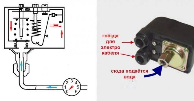 Схема подключения реле давления для воды к насосу: устройство, настройка и регулировка