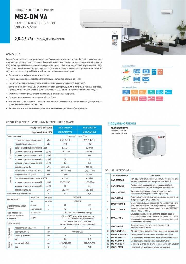 Обзор сплит-системы mitsubishi electric msz-dm25va: характеристики, функции, отзывы пользователей