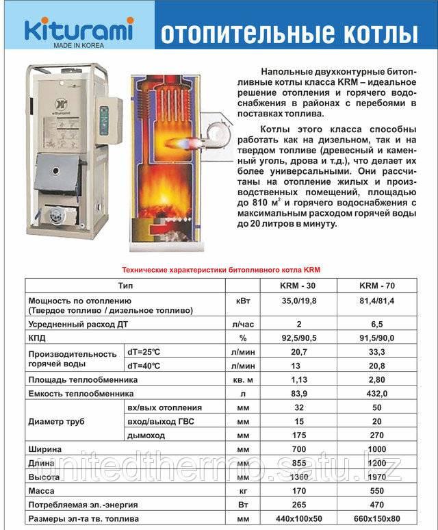 Жидкотопливные котлы отопления расход топлива