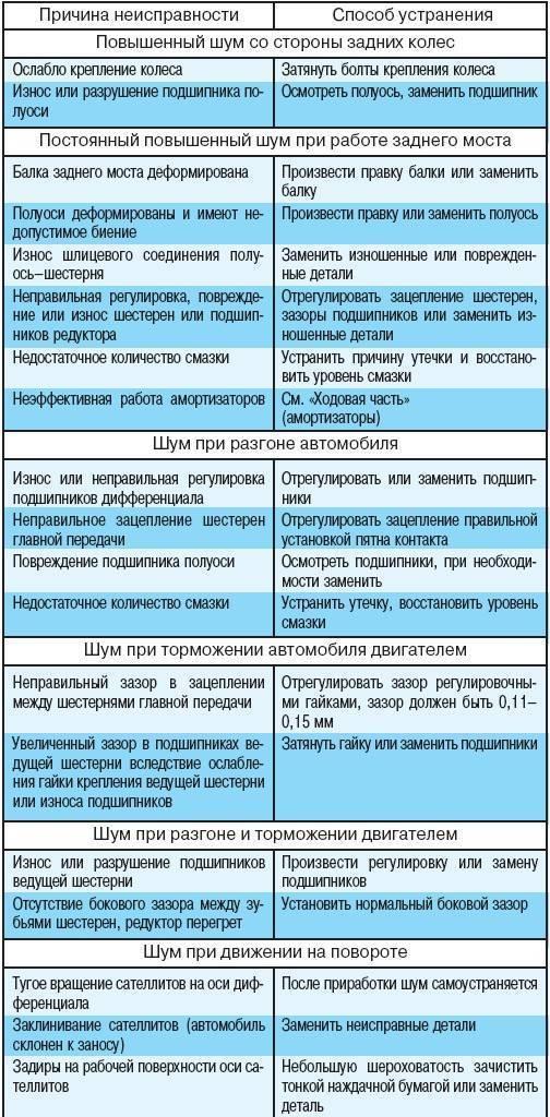 Устранение неисправностей газовой колонки electrolux: диагностика популярных поломок и методы устранения