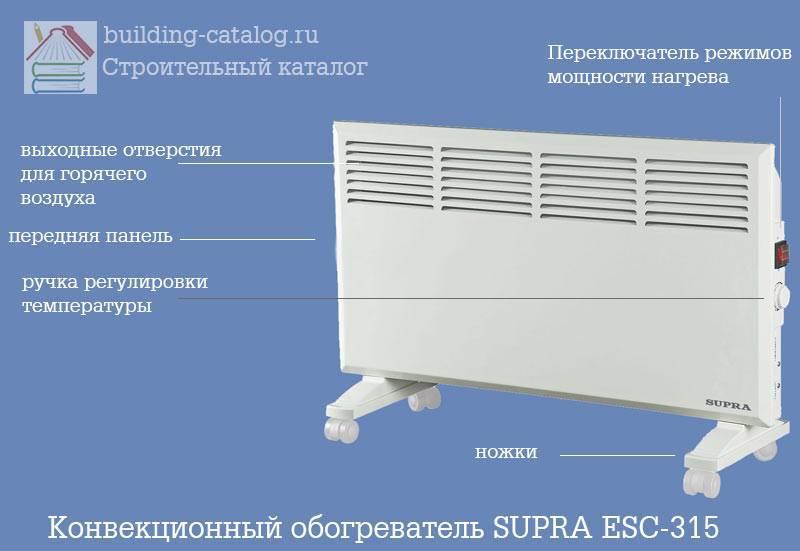 Лучший электрический конвектор - какой он