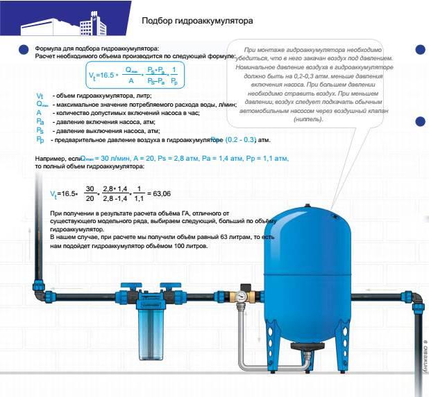 Гидроаккумуляторы для водоснабжения — принцип работы, устройство, схема, расчет, установка, подключение