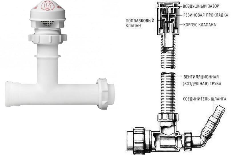 Вакуумный клапан для канализации: как правильно установить, принцип работы   дневники ремонта obustroeno.club
